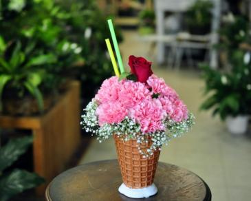 Birthday cone wishes Birthday