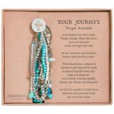 Prayer Bracelet  Turquoise  Gifts