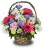 Spring Basket of flowers